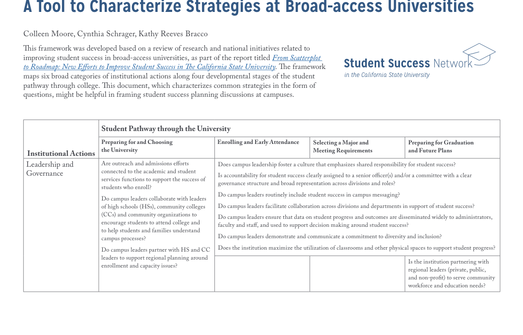 Student Success Framework: A Tool to Characterize Strategies at Broad-access Universities